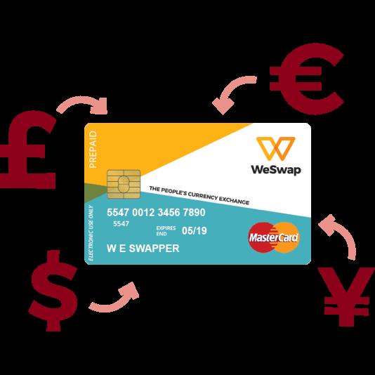 WeSwap Gutschein Multi-Währungen